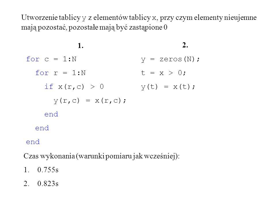 Utworzenie tablicy y z elementów tablicy x, przy czym elementy nieujemne mają pozostać, pozostałe mają być zastąpione 0 1. for c = 1:N for r = 1:N if