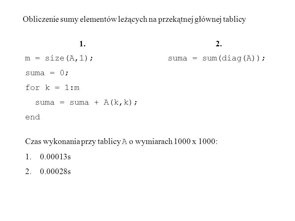 1. m = size(A,1); suma = 0; for k = 1:m suma = suma + A(k,k); end 2. suma = sum(diag(A)); Czas wykonania przy tablicy A o wymiarach 1000 x 1000: 1.0.0