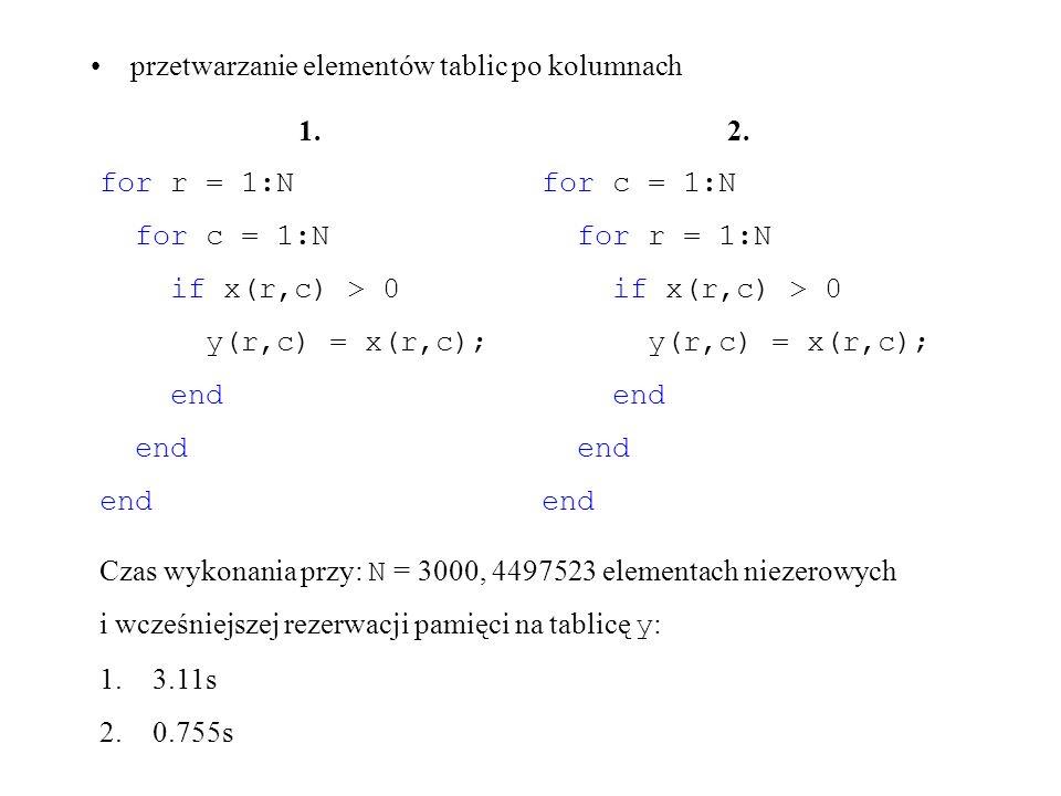 Jeśli algorytm na to pozwala – traktować tablicę jako wektor i stosować indeksowanie liniowe for k = 1:N*N if x(k) > 0 y(k) = x(k); end Czas wykonania: 0.672s.