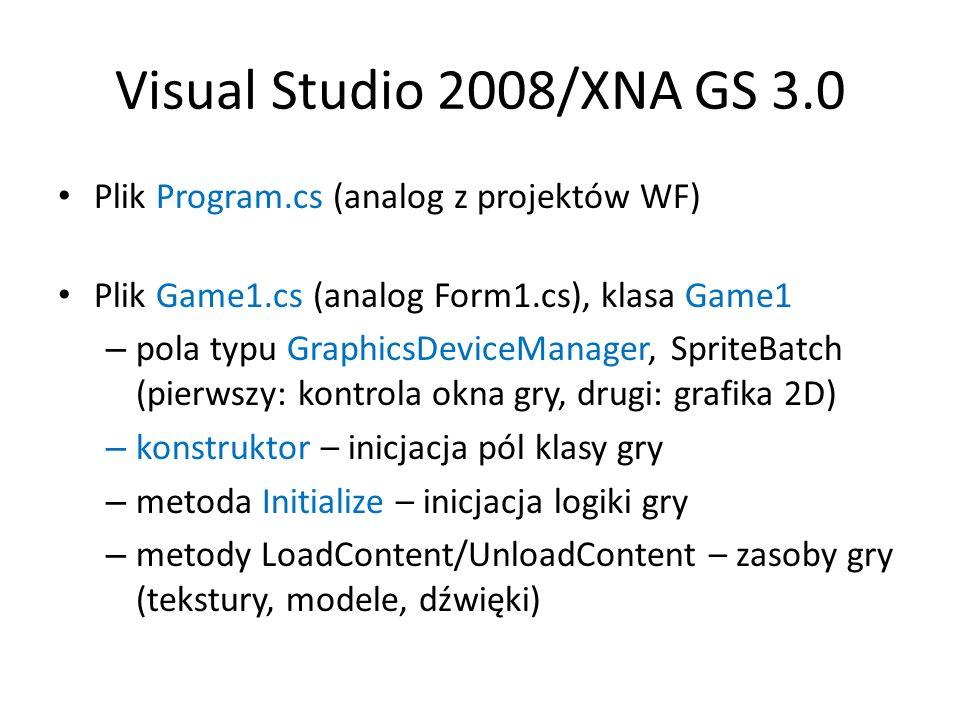 Visual Studio 2008/XNA GS 3.0 Plik Program.cs (analog z projektów WF) Plik Game1.cs (analog Form1.cs), klasa Game1 – metoda Update, wywoływana cyklicznie f = 60Hz aktualizacja logiki gry (np.