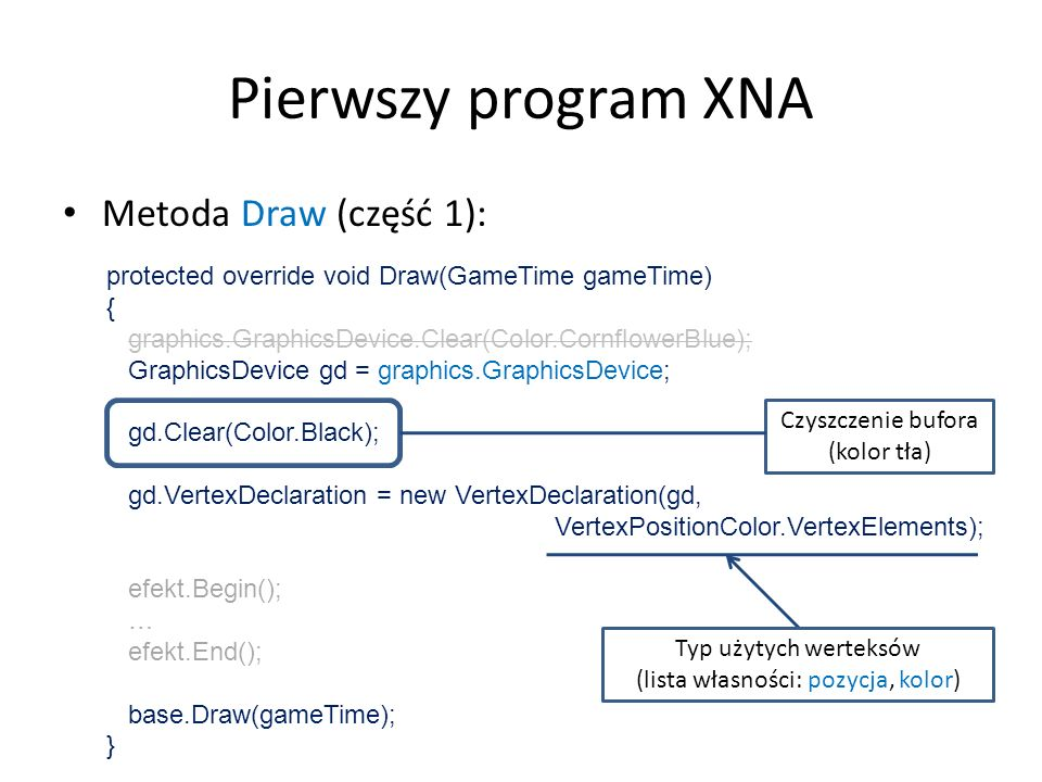 Pierwszy program XNA Metoda Draw (część 1): protected override void Draw(GameTime gameTime) { … efekt.Begin(); foreach (EffectPass pass in efekt.CurrentTechnique.Passes) { pass.Begin(); gd.DrawUserPrimitives ( PrimitiveType.TriangleList, werteksyTrojkata, 0, 1); pass.End(); } efekt.End(); base.Draw(gameTime); } Pętla po efektach i przebiegach (stały fragment gry)