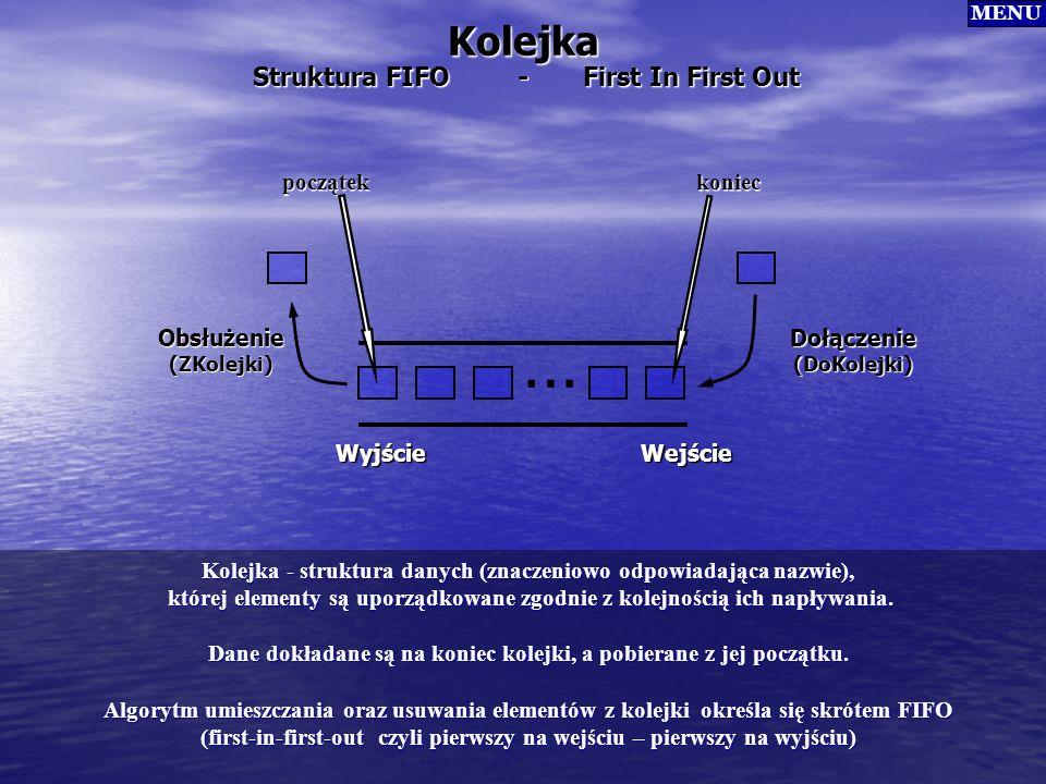 ... Kolejka Dołączenie(DoKolejki)Obsłużenie(ZKolejki) WyjścieWejście Struktura FIFO - First In First Out Kolejka - struktura danych (znaczeniowo odpow