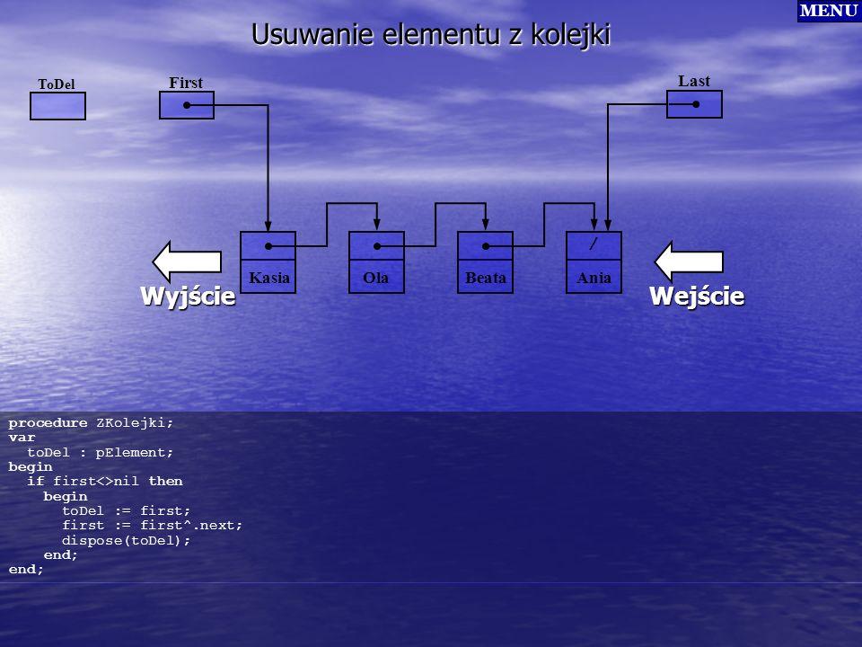 Usuwanie elementu z kolejki Kasia OlaBeata / Ania WyjścieWejście procedure ZKolejki; var toDel : pElement; begin if first<>nil then begin toDel := fir