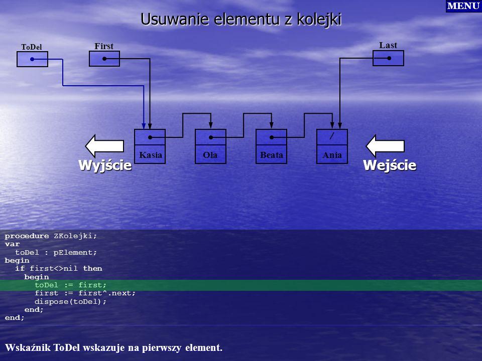 Usuwanie elementu z kolejki Wskaźnik ToDel wskazuje na pierwszy element. Kasia OlaBeata / Ania WyjścieWejście procedure ZKolejki; var toDel : pElement