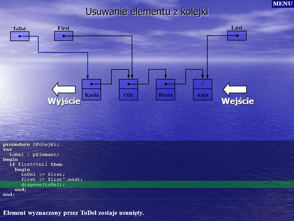 Usuwanie elementu z kolejki Element wyznaczony przez ToDel zostaje usunięty. Kasia OlaBeata / Ania WyjścieWejście procedure ZKolejki; var toDel : pEle