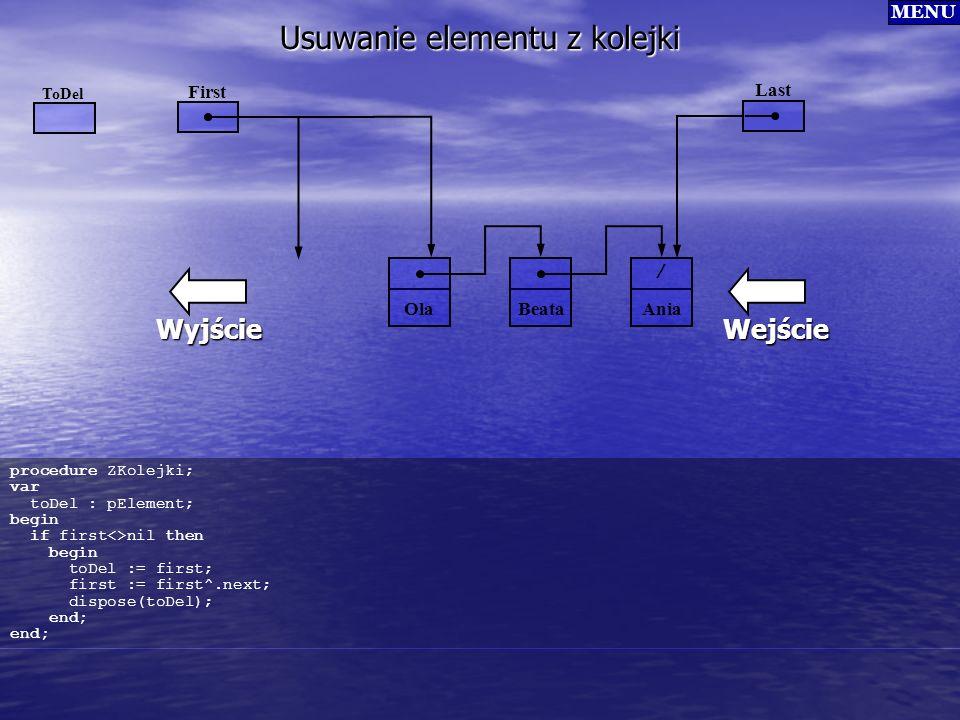 Usuwanie elementu z kolejki OlaBeata / Ania WyjścieWejście procedure ZKolejki; var toDel : pElement; begin if first<>nil then begin toDel := first; fi