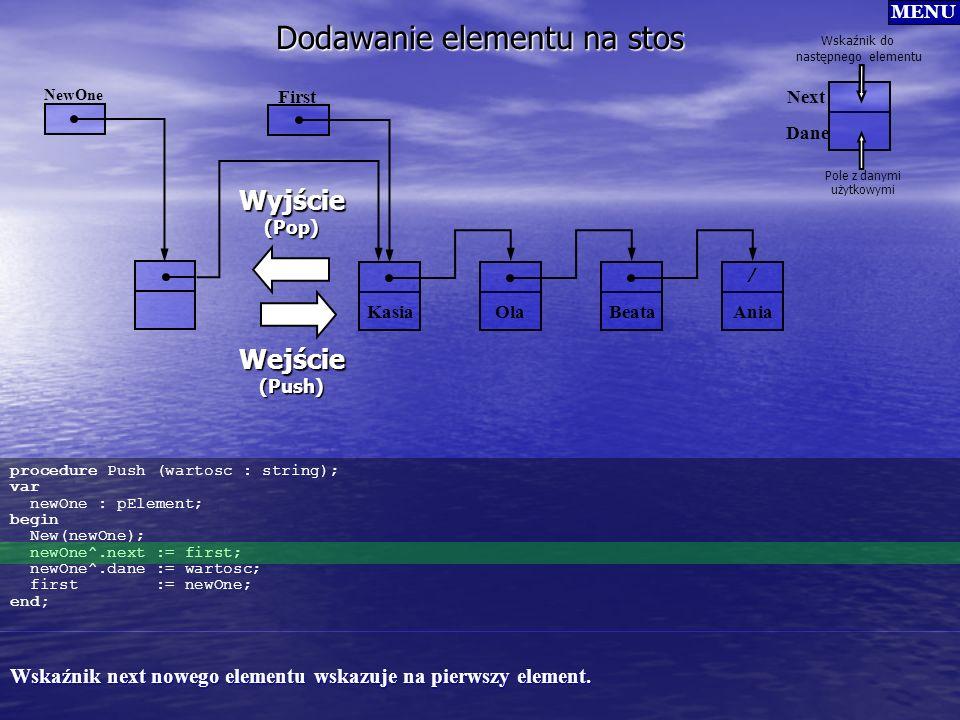 Dodawanie elementu na stos Wskaźnik next nowego elementu wskazuje na pierwszy element. Kasia OlaBeata / Ania Wyjście(Pop) Wejście(Push) First Dane Nex