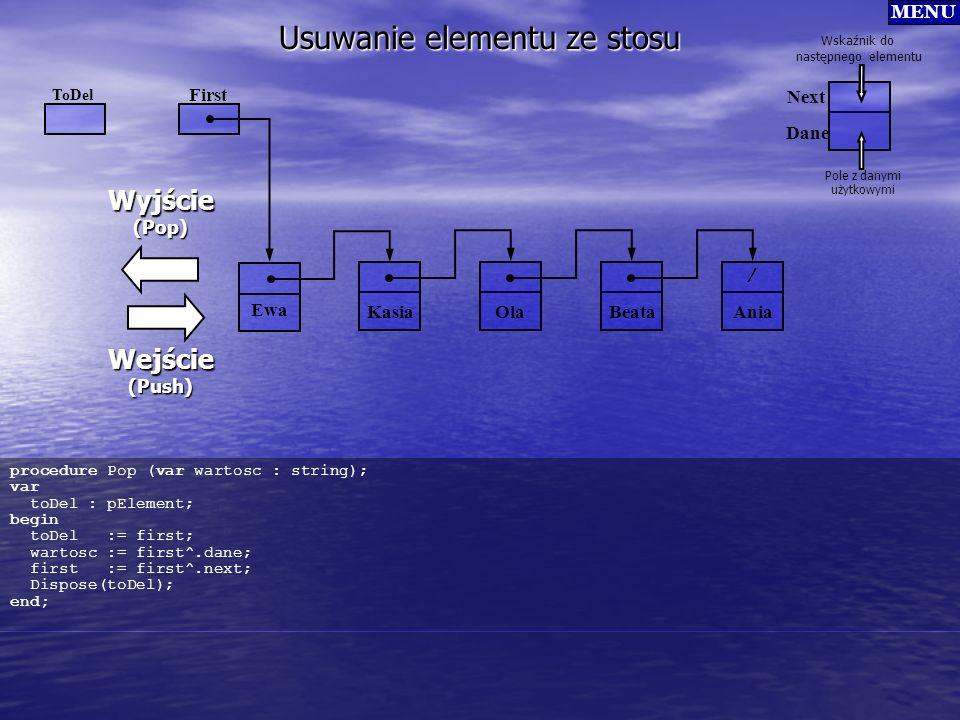 Usuwanie elementu ze stosu Kasia OlaBeata / Ania First Dane Next Wskaźnik do następnego elementu Pole z danymi użytkowymi MENU procedure Pop (var wart