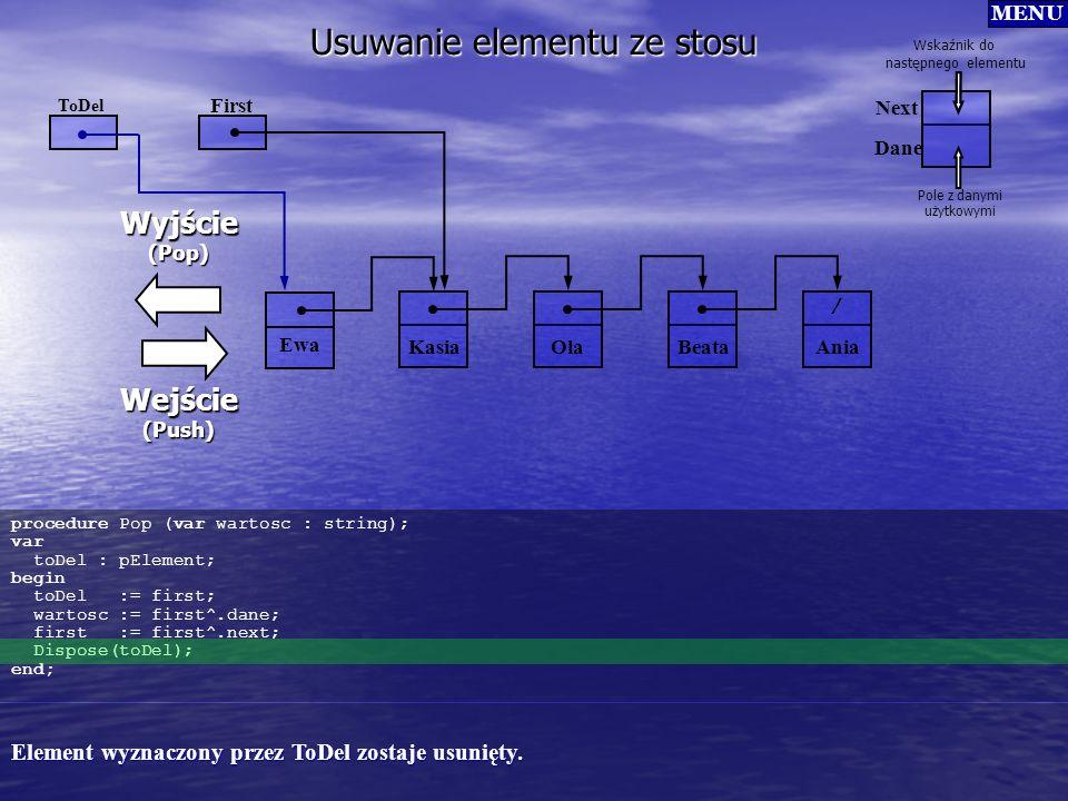 Usuwanie elementu ze stosu Element wyznaczony przez ToDel zostaje usunięty. Kasia OlaBeata / Ania First Dane Next Wskaźnik do następnego elementu Pole
