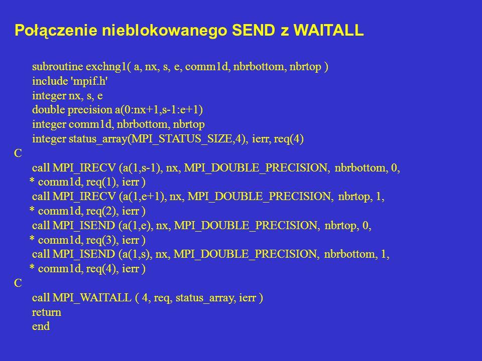 Połączenie nieblokowanego SEND z WAITALL subroutine exchng1( a, nx, s, e, comm1d, nbrbottom, nbrtop ) include mpif.h integer nx, s, e double precision a(0:nx+1,s-1:e+1) integer comm1d, nbrbottom, nbrtop integer status_array(MPI_STATUS_SIZE,4), ierr, req(4) C call MPI_IRECV (a(1,s-1), nx, MPI_DOUBLE_PRECISION, nbrbottom, 0, * comm1d, req(1), ierr ) call MPI_IRECV (a(1,e+1), nx, MPI_DOUBLE_PRECISION, nbrtop, 1, * comm1d, req(2), ierr ) call MPI_ISEND (a(1,e), nx, MPI_DOUBLE_PRECISION, nbrtop, 0, * comm1d, req(3), ierr ) call MPI_ISEND (a(1,s), nx, MPI_DOUBLE_PRECISION, nbrbottom, 1, * comm1d, req(4), ierr ) C call MPI_WAITALL ( 4, req, status_array, ierr ) return end