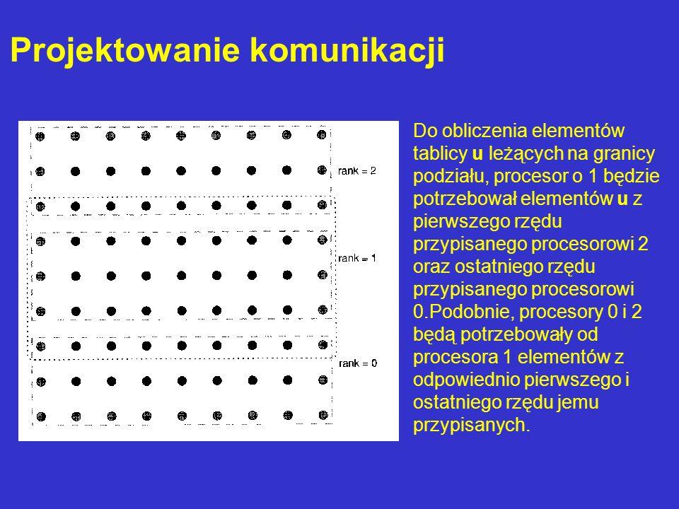 Do obliczenia elementów tablicy u leżących na granicy podziału, procesor o 1 będzie potrzebował elementów u z pierwszego rzędu przypisanego procesorowi 2 oraz ostatniego rzędu przypisanego procesorowi 0.Podobnie, procesory 0 i 2 będą potrzebowały od procesora 1 elementów z odpowiednio pierwszego i ostatniego rzędu jemu przypisanych.