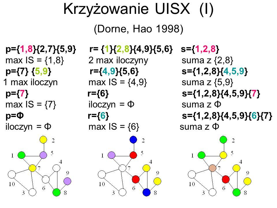 Krzyżowanie UISX (I) (Dorne, Hao 1998) p={1,8}{2,7}{5,9} r= {1}{2,8}{4,9}{5,6} s={1,2,8} max IS = {1,8} 2 max iloczyny suma z {2,8} p={7} {5,9} r={4,9
