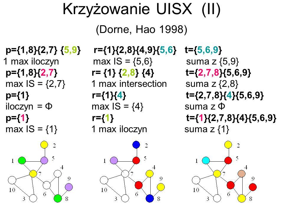 Krzyżowanie UISX (II) (Dorne, Hao 1998) p={1,8}{2,7} {5,9} r={1}{2,8}{4,9}{5,6} t={5,6,9} 1 max iloczyn max IS = {5,6} suma z {5,9} p={1,8}{2,7} r= {1