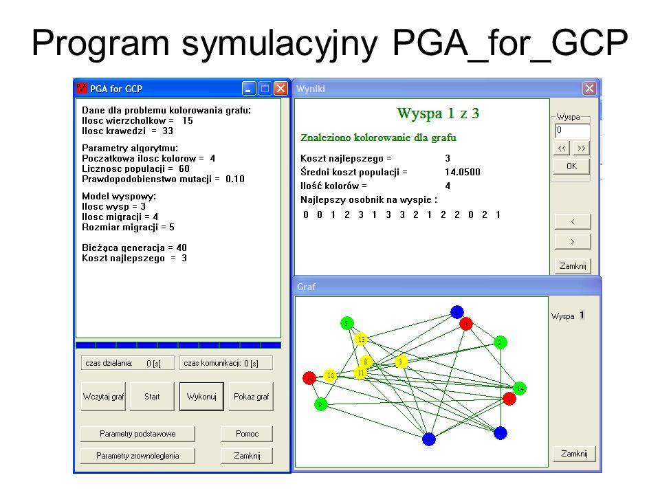 Program symulacyjny PGA_for_GCP