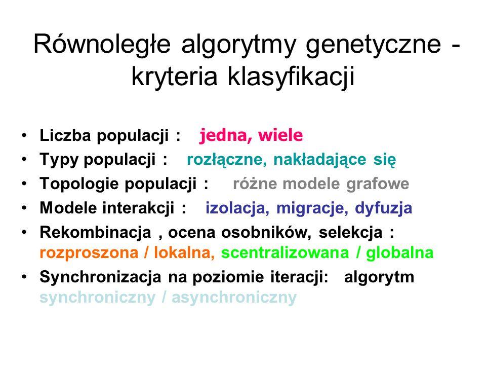 Modele równoległych algorytmów genetycznych master-slave jedna globalna populacja, globalne operacje genetyczne, funkcje dopasowania obliczane przez procesory slave masywnie równoległy (komórkowy) statyczne nakładające się podpopulacje z lokalną strukturą, lokalne operacje genetyczne i ocena migracyjny (przypadkiem szczególny: wyspowy) statyczne rozłączne podpopulacje/wyspy, lokalne operacje genmetyczne i migracja hybrydowy (przyspieszenie S=S U * S L ) kombinacja modelu migracyjnego na wyższym poziomie i dowolnego modelu na poziomie wyższym