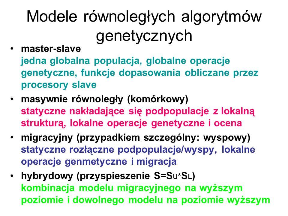 Modele równoległych algorytmów genetycznych master-slave jedna globalna populacja, globalne operacje genetyczne, funkcje dopasowania obliczane przez p