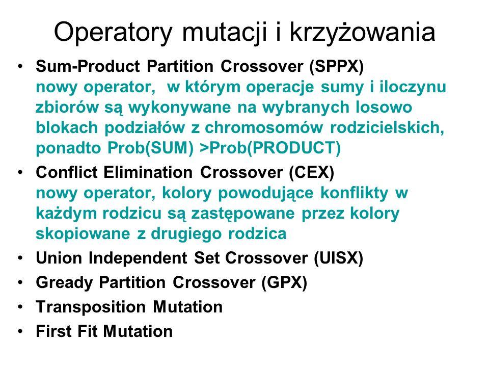 Operatory mutacji i krzyżowania Sum-Product Partition Crossover (SPPX) nowy operator, w którym operacje sumy i iloczynu zbiorów są wykonywane na wybra