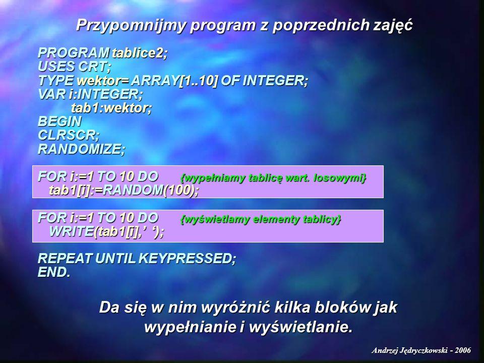 Andrzej Jędryczkowski - 2006 Zrealizujmy program za pomocą procedur PROGRAM tablice2; USES CRT; TYPE wektor= ARRAY[1..10] OF INTEGER; VAR i:INTEGER; tab1:wektor; tab1:wektor; PROCEDURE wypelnij; BEGIN FOR i:=1 TO 10 DO {wypełniamy tablicę wart.
