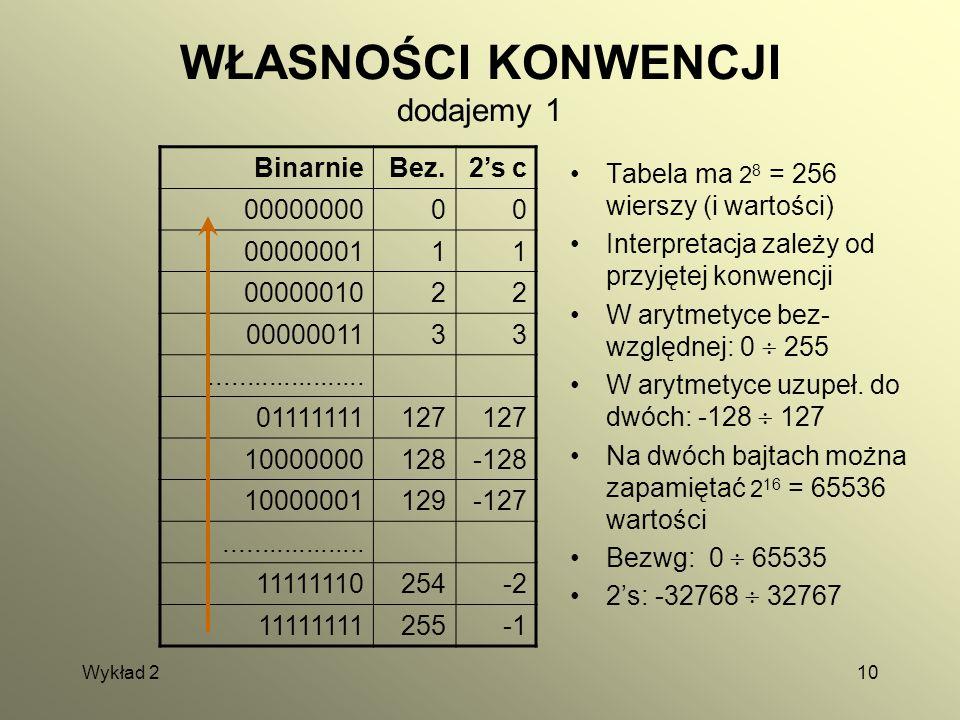 Wykład 210 WŁASNOŚCI KONWENCJI dodajemy 1 Tabela ma 2 8 = 256 wierszy (i wartości) Interpretacja zależy od przyjętej konwencji W arytmetyce bez- wzglę