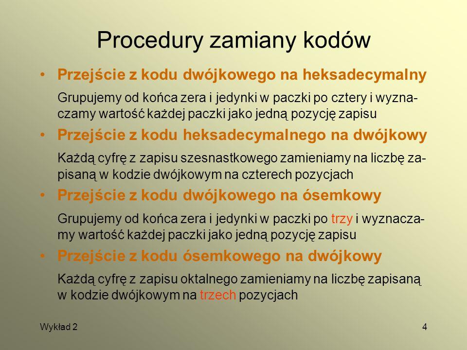 Wykład 24 Procedury zamiany kodów Przejście z kodu dwójkowego na heksadecymalny Grupujemy od końca zera i jedynki w paczki po cztery i wyzna- czamy wa