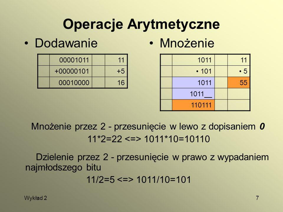 Wykład 27 Operacje Arytmetyczne Dodawanie 0000101111 +00000101+5 0001000016 Mnożenie 101111 101 5 101155 1011__ 110111 Mnożenie przez 2 - przesunięcie