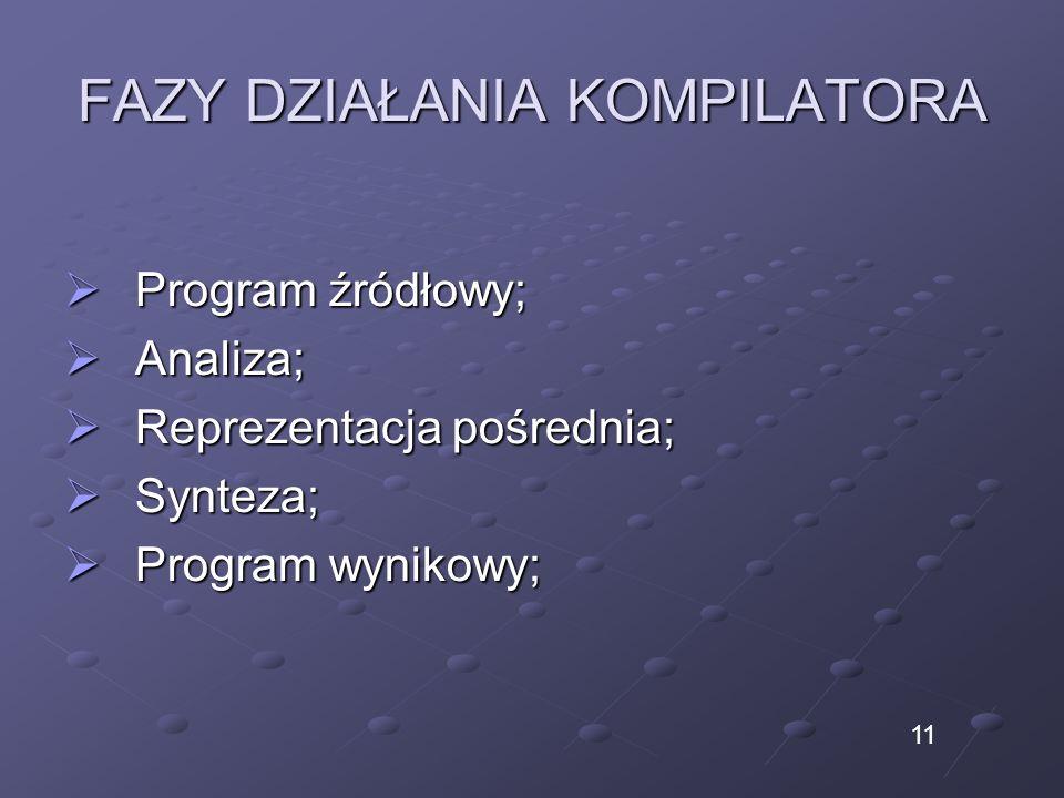FAZY DZIAŁANIA KOMPILATORA Program źródłowy; Program źródłowy; Analiza; Analiza; Reprezentacja pośrednia; Reprezentacja pośrednia; Synteza; Synteza; Program wynikowy; Program wynikowy; 11