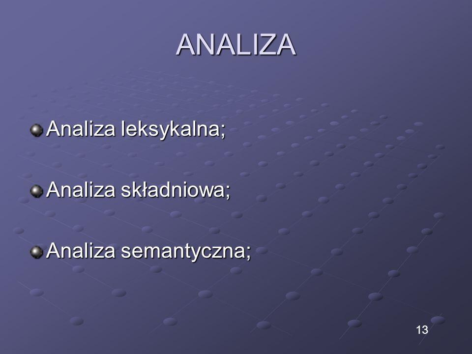 ANALIZA Analiza leksykalna; Analiza składniowa; Analiza semantyczna; 13