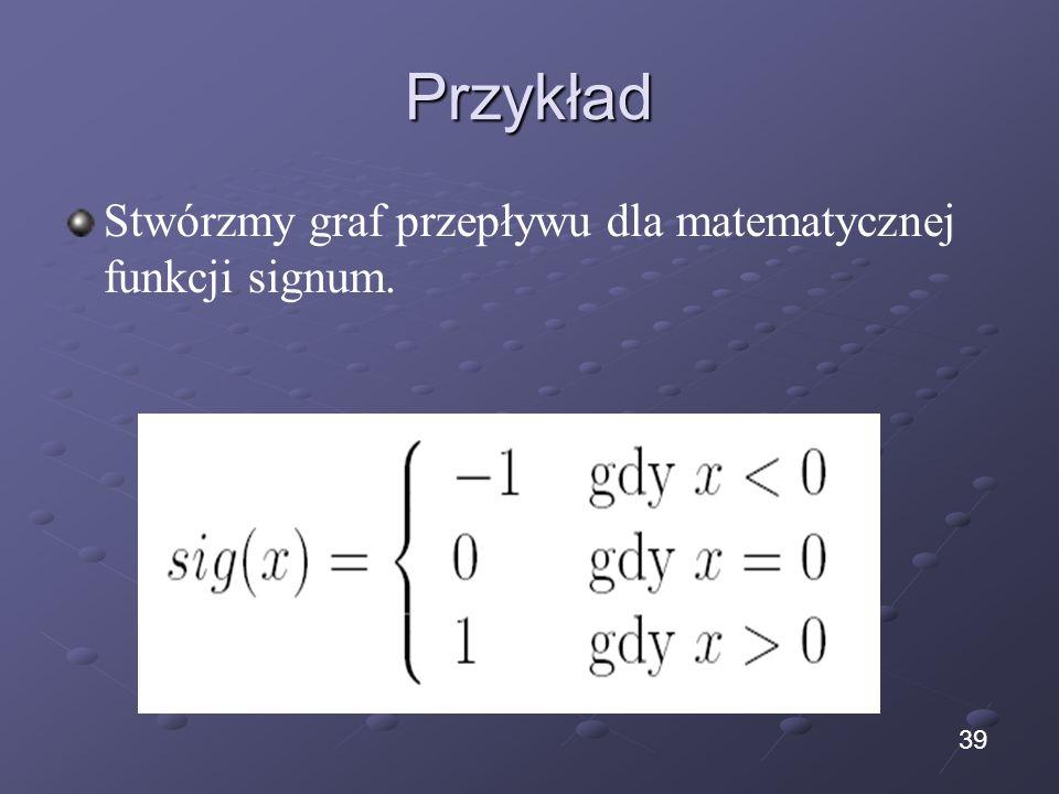 Przykład Stwórzmy graf przepływu dla matematycznej funkcji signum. 39