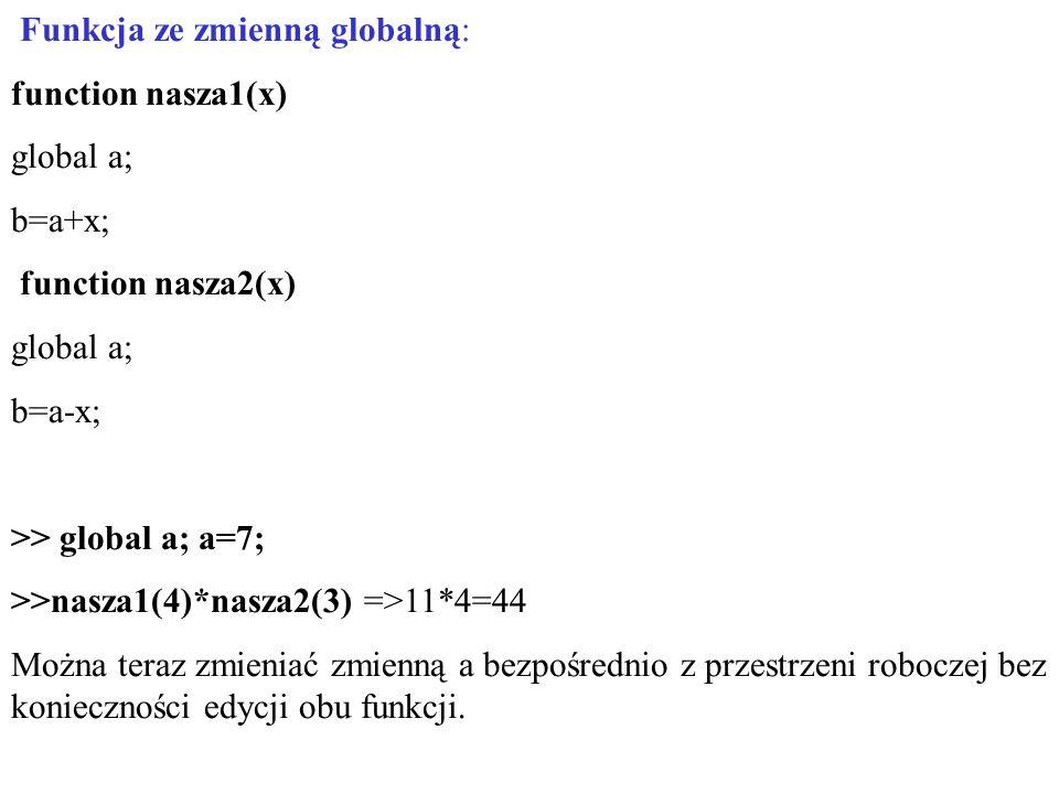 Funkcja ze zmienną globalną: function nasza1(x) global a; b=a+x; function nasza2(x) global a; b=a-x; >> global a; a=7; >>nasza1(4)*nasza2(3) =>11*4=44