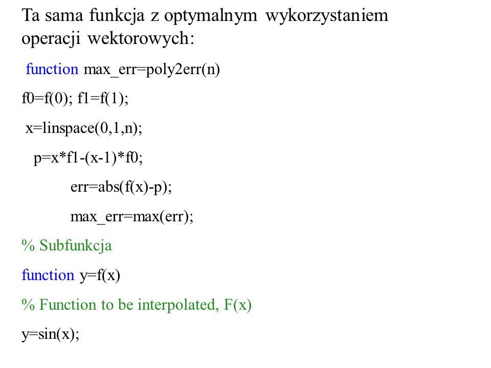 Ta sama funkcja z optymalnym wykorzystaniem operacji wektorowych: function max_err=poly2err(n) f0=f(0); f1=f(1); x=linspace(0,1,n); p=x*f1-(x-1)*f0; e