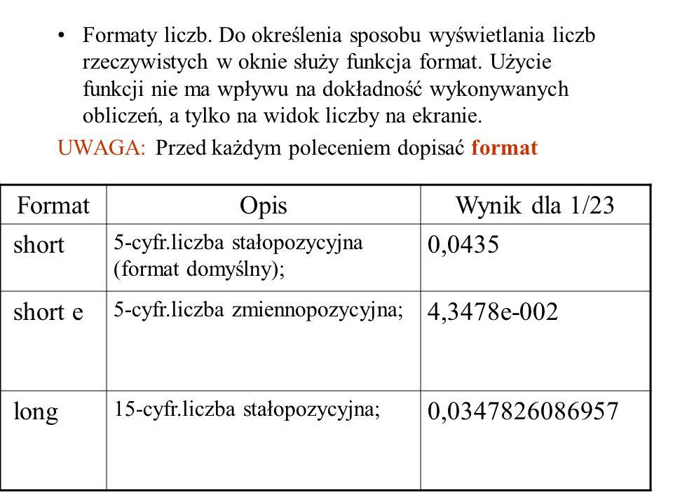 Formaty liczb. Do określenia sposobu wyświetlania liczb rzeczywistych w oknie służy funkcja format. Użycie funkcji nie ma wpływu na dokładność wykonyw
