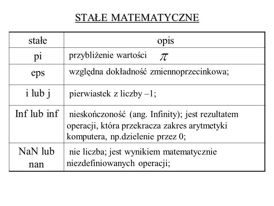 STAŁE MATEMATYCZNE stałe opis pi przybliżenie wartości eps względna dokładność zmiennoprzecinkowa; i lub j pierwiastek z liczby –1; Inf lub inf niesko