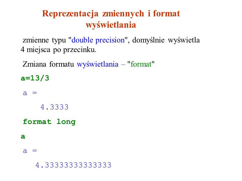Reprezentacja zmiennych i format wyświetlania zmienne typu