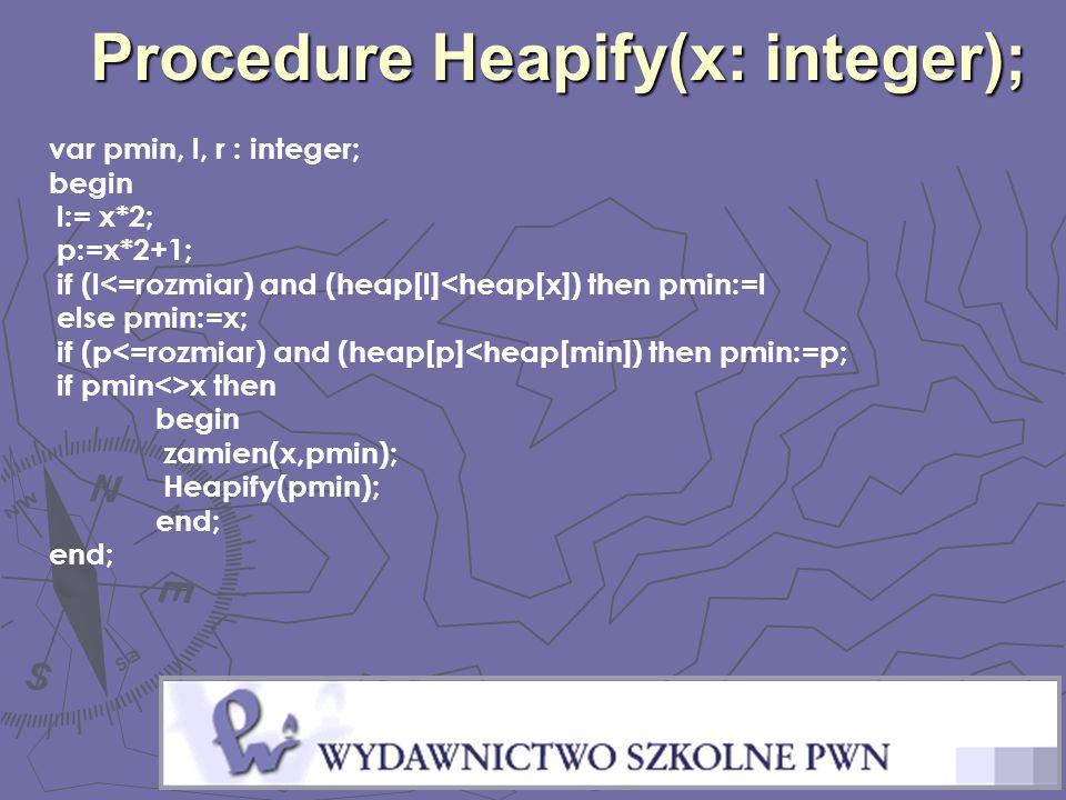 Procedure Heapify(x: integer); var pmin, l, r : integer; begin l:= x*2; p:=x*2+1; if (l<=rozmiar) and (heap[l]<heap[x]) then pmin:=l else pmin:=x; if