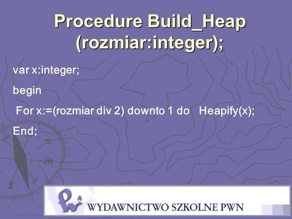 Idea sortowania Zaczynasz od zbudowania kopca – deklarujesz tablicę i za pomocą procedury Build_Heap doprowadzasz do spełnienia w obrębie całej tablicy warunków wymaganych dla kopca Zaczynasz od zbudowania kopca – deklarujesz tablicę i za pomocą procedury Build_Heap doprowadzasz do spełnienia w obrębie całej tablicy warunków wymaganych dla kopca