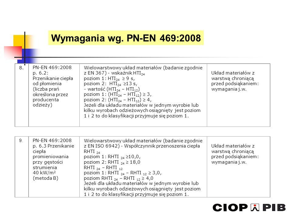 8.PN-EN 469:2008 p. 6.2: Przenikanie ciepła od płomienia (liczba prań określona przez producenta odzieży) Wielowarstwowy układ materiałów (badanie zgo
