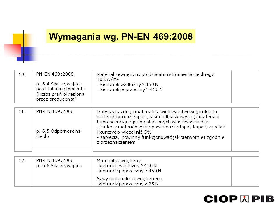 10.PN-EN 469:2008 p. 6.4 Siła zrywająca po działaniu płomienia (liczba prań określona przez producenta) Materiał zewnętrzny po działaniu strumienia ci