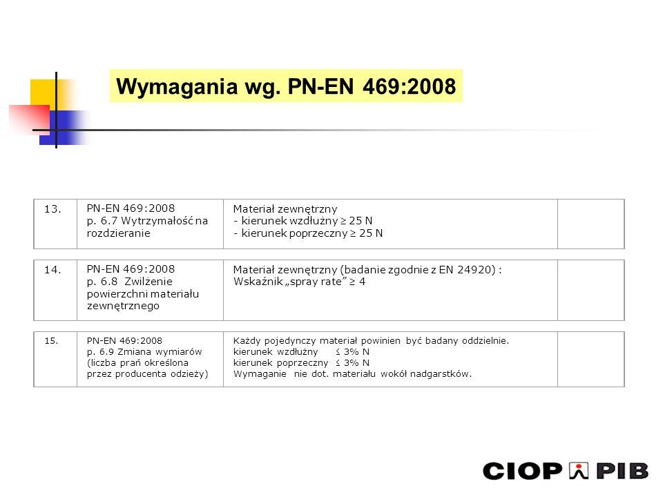 13.PN-EN 469:2008 p. 6.7 Wytrzymałość na rozdzieranie Materiał zewnętrzny - kierunek wzdłużny 25 N - kierunek poprzeczny 25 N 14.PN-EN 469:2008 p. 6.8