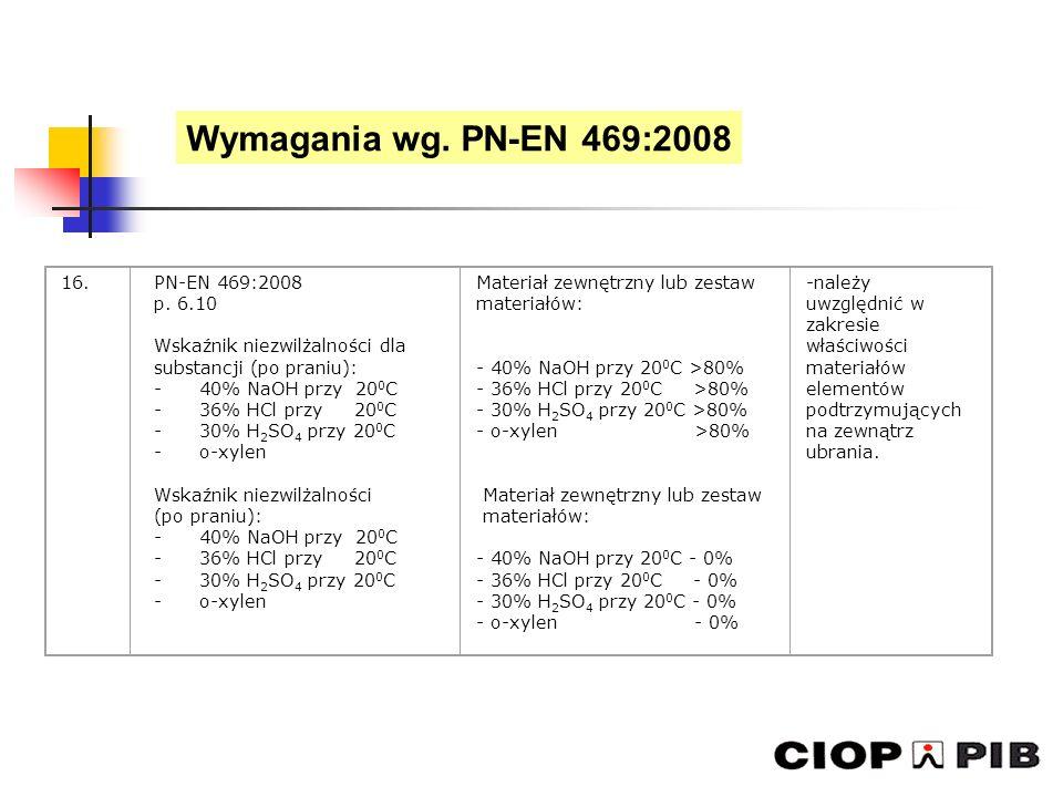 16.PN-EN 469:2008 p. 6.10 Wskaźnik niezwilżalności dla substancji (po praniu): - 40% NaOH przy 20 0 C - 36% HCl przy 20 0 C - 30% H 2 SO 4 przy 20 0 C
