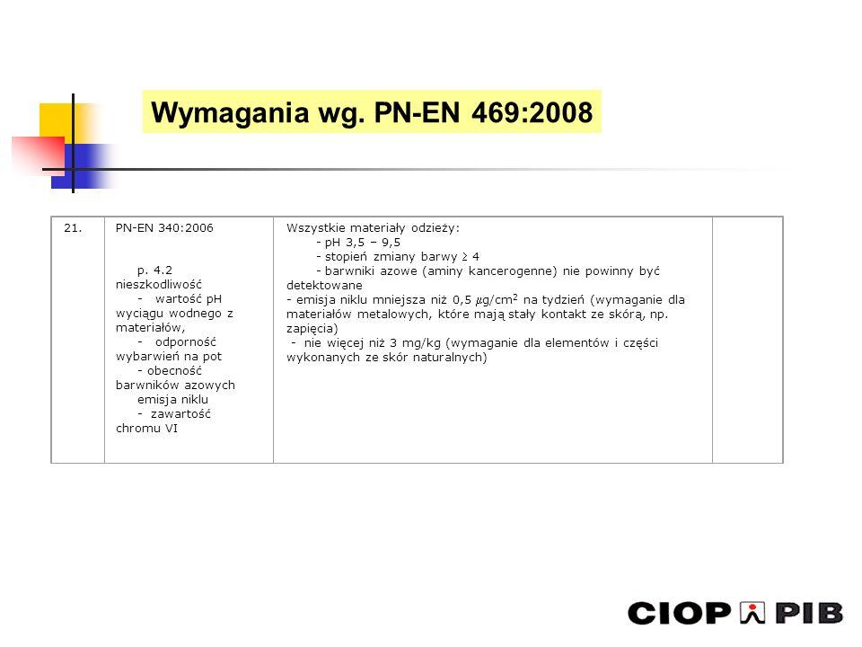 21.PN-EN 340:2006 p. 4.2 nieszkodliwość - wartość pH wyciągu wodnego z materiałów, - odporność wybarwień na pot - obecność barwników azowych emisja ni