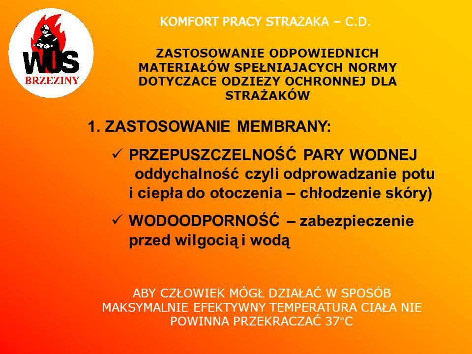 KOMFORT PRACY STRAZAKA – C.D. 1.ZASTOSOWANIE MEMBRANY: PRZEPUSZCZELNOŚĆ PARY WODNEJ oddychalność czyli odprowadzanie potu i ciepła do otoczenia – chło
