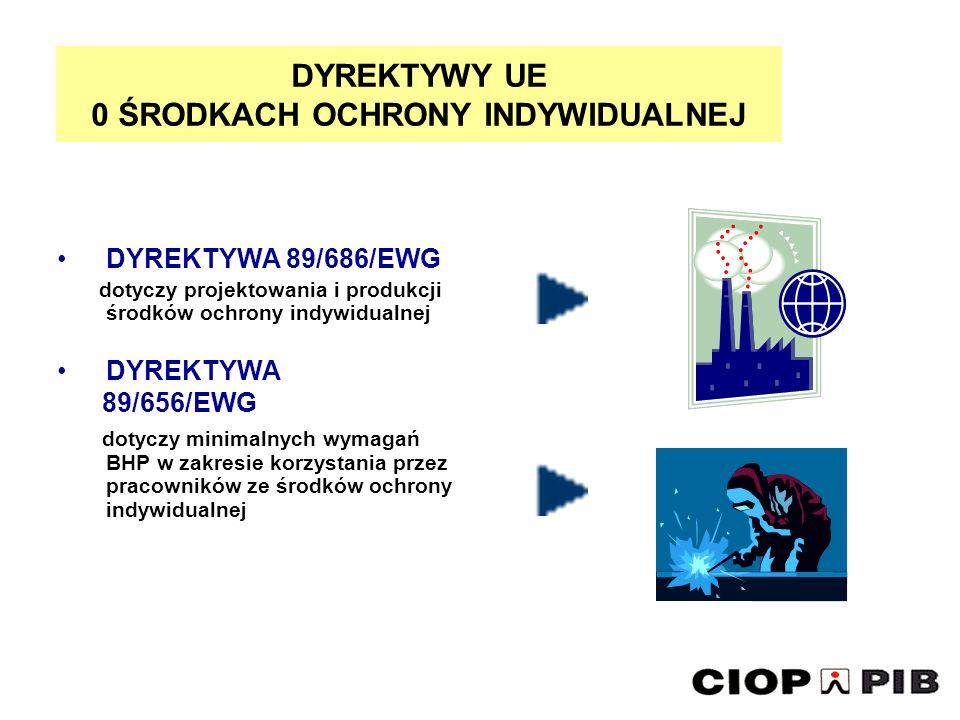 DYREKTYWY UE 0 ŚRODKACH OCHRONY INDYWIDUALNEJ DYREKTYWA 89/686/EWG dotyczy projektowania i produkcji środków ochrony indywidualnej DYREKTYWA 89/656/EW