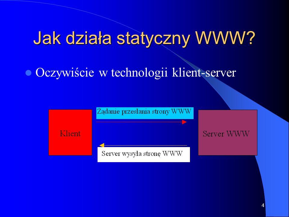 4 Jak działa statyczny WWW? Oczywiście w technologii klient-server