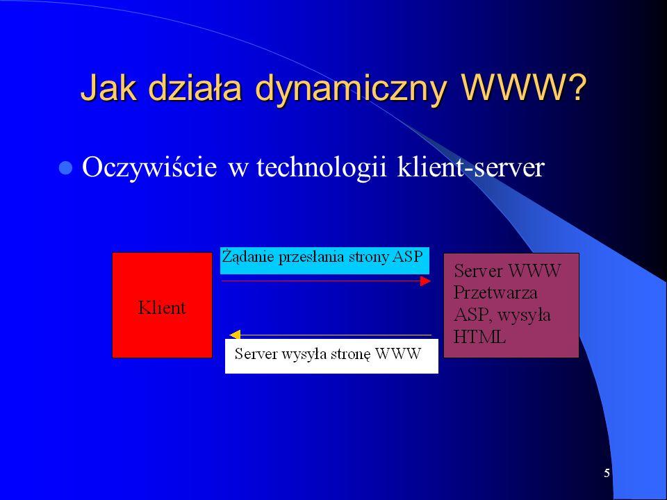5 Jak działa dynamiczny WWW Oczywiście w technologii klient-server