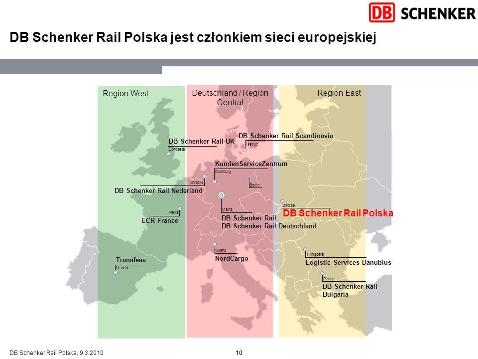 10 DB Schenker Rail Polska, 9.3.2010 DB Schenker Rail Polska jest członkiem sieci europejskiej Region EastDeutschland / Region Central Region West DB