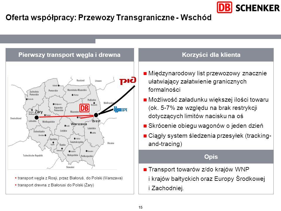 15 Oferta współpracy: Przewozy Transgraniczne - Wschód Pierwszy transport węgla i drewna Opis Transport towarów z/do krajów WNP i krajów bałtyckich or