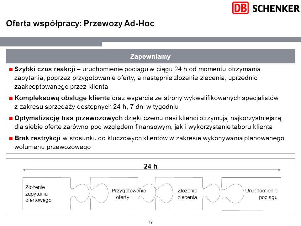 19 Oferta współpracy: Przewozy Ad-Hoc Szybki czas reakcji – uruchomienie pociągu w ciągu 24 h od momentu otrzymania zapytania, poprzez przygotowanie o