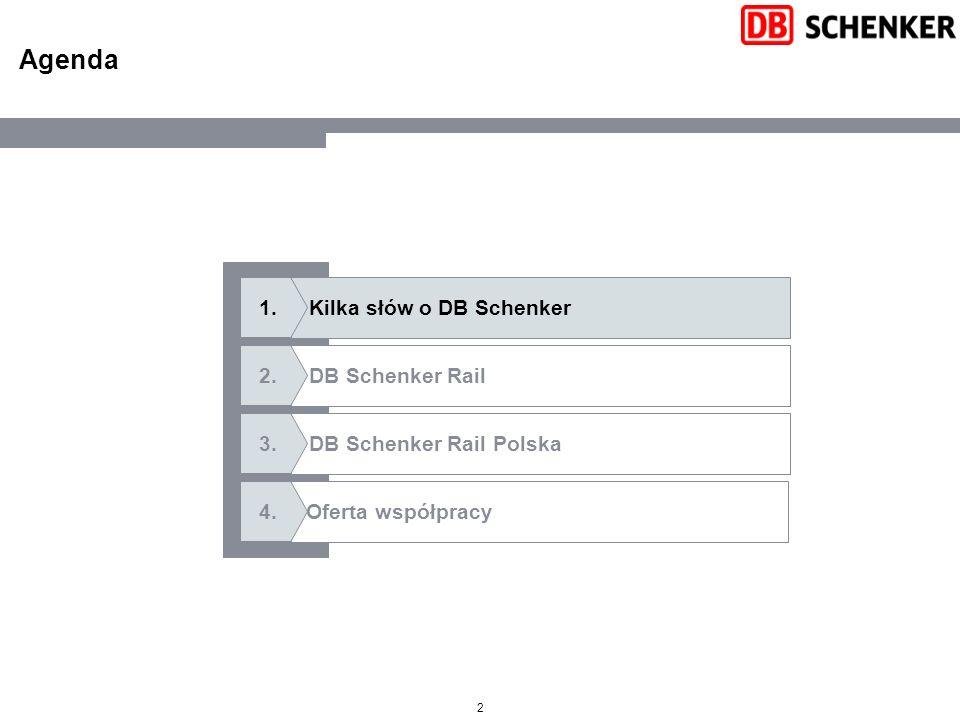 2 Agenda Kilka słów o DB Schenker DB Schenker Rail Oferta współpracy DB Schenker Rail Polska 1. 2.2. 3.3. 4.4.