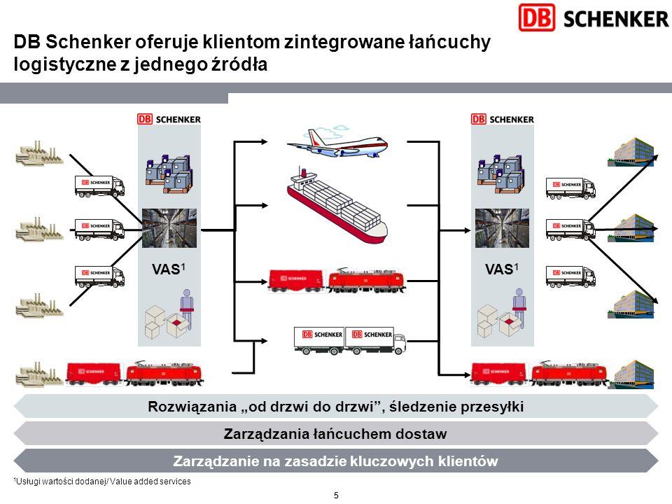 55 DB Schenker oferuje klientom zintegrowane łańcuchy logistyczne z jednego źródła VAS 1 Zarządzanie na zasadzie kluczowych klientów Rozwiązania od dr