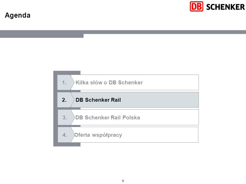 6 Agenda DB Schenker Rail Kilka słów o DB Schenker Oferta współpracy DB Schenker Rail Polska 2.2. 1.1. 3.3. 4.4.